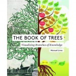 Genealogists will find an amazing set of ideas in this book that looks at 800 years of tree charts.