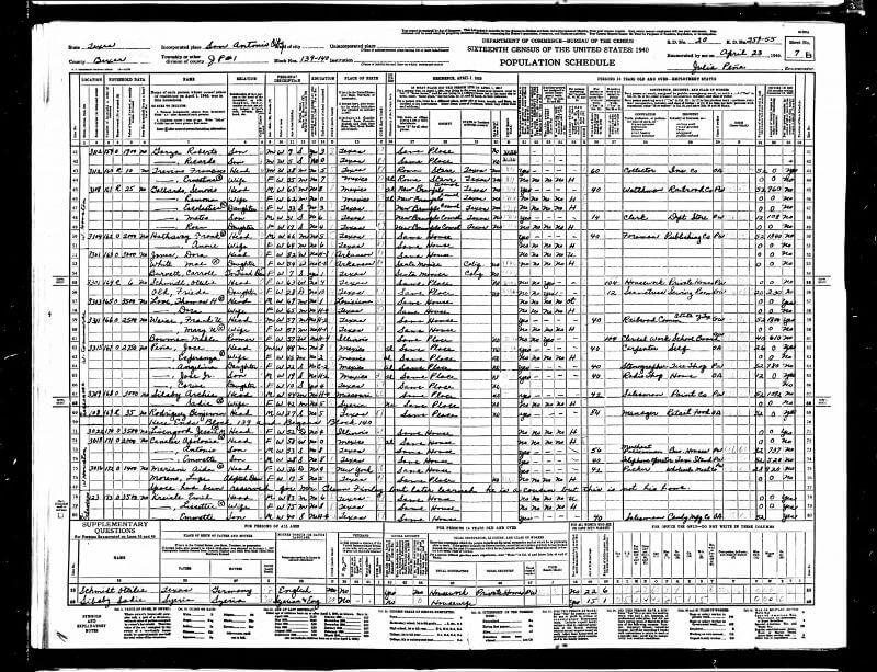A Genealogist Looks At The Burnett Family Genealogy Carol Burnett