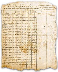A roster of men who were trading on the Great Plains.