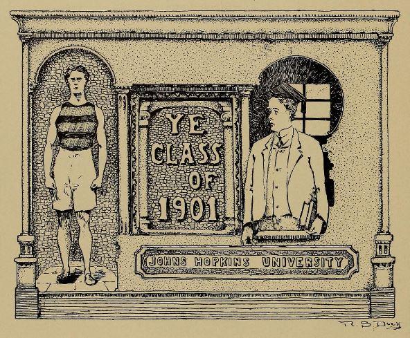 A Genealogy Education is in School Yearbooks