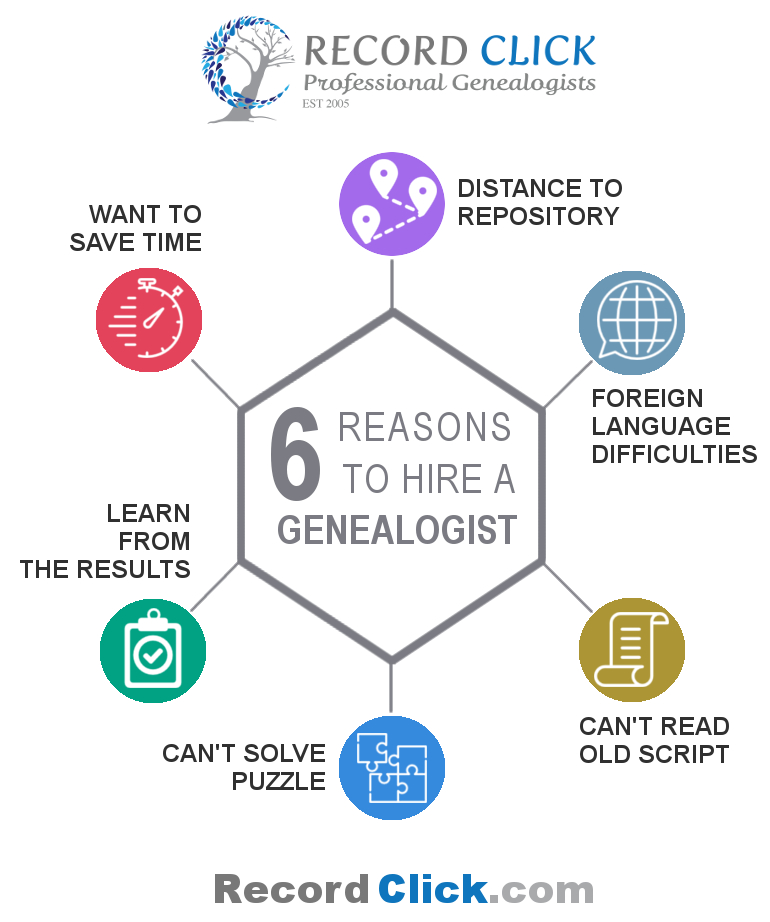 6 reasons to hire a genealogist